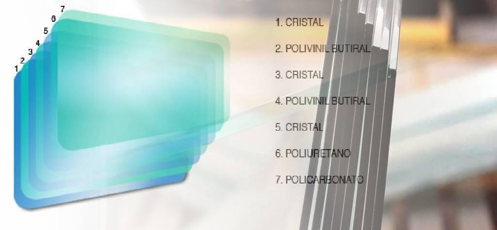 Cristales Blindados Cristaleria Española